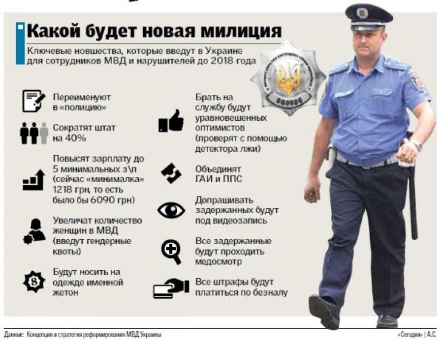 Закон про Національну поліцію: основні положення (ІНФОГРАФІКА)