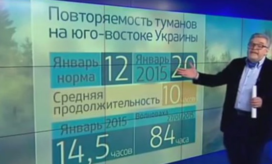 Росіян зомбують навіть з допомогою прогнозу погоди (ВІДЕО)