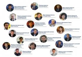 Хто найбагатший в Кабміні: Скільки заробляють міністри