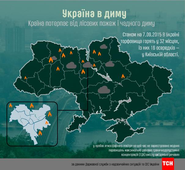 В Україні досі горять 32 торфовища (ІНФОГРАФІКА)