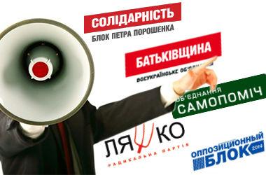 Мир в Украине, низкие тарифы и контрактная армия: чем отличаются обещания партий на местных выборах (фото)