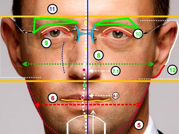 Вся правда: Про що розповіло обличчя Яценюка фізіогномісту (фото)