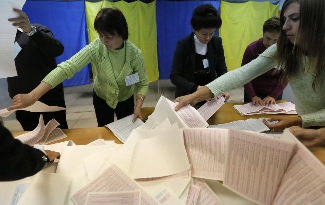 Екзит-поли в Маріуполі: у міськраду проходять тільки дві партії
