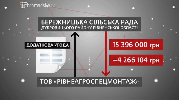 43696f8-oblgazy-screen-6