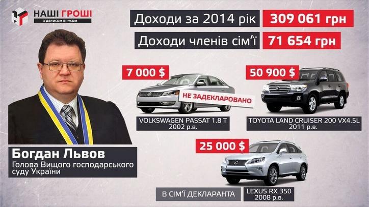 suddia_lvov_bogdan (1)