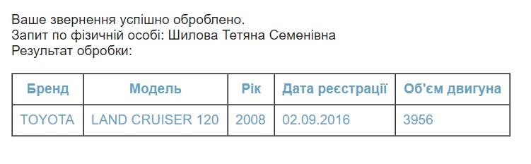 Шилова-14