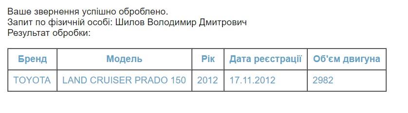 Шилова-16