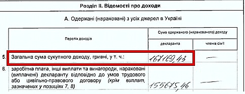 доход_2013