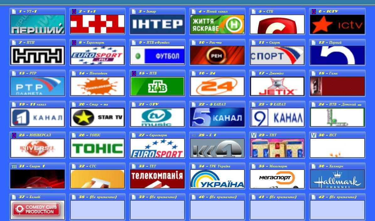 У нас відвисне щелепа, коли побачите список: українцям відключають більшість телеканалів