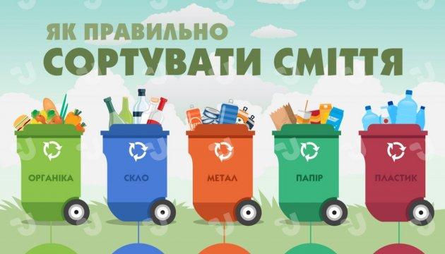 С нового года за выброс несортированого мусора граждан  начнут повально штрафовать, фото-1
