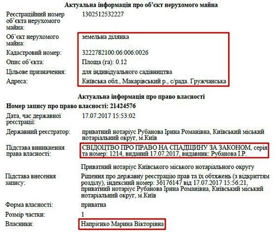 Простим українцям і не снилось: Мільйонні статки однієї з членів Вищої кваліфікаційної комісії суддів