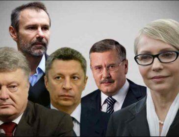"""Тимошенко використовує """"ефект панацеї"""": ключові політтехнології кандидатів в президенти України 2019"""