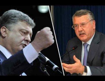 """""""Суцільна фальш"""": Гриценко розкритикував слова Порошенка"""